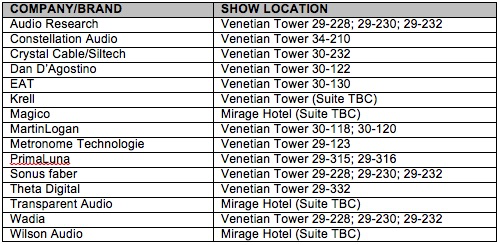 CES_2016_Locations