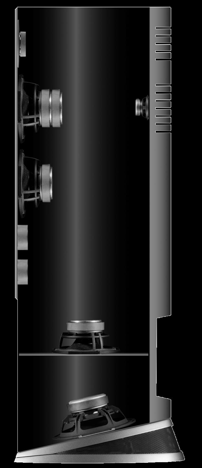 Audiovetor R6 Arreté Isobaric